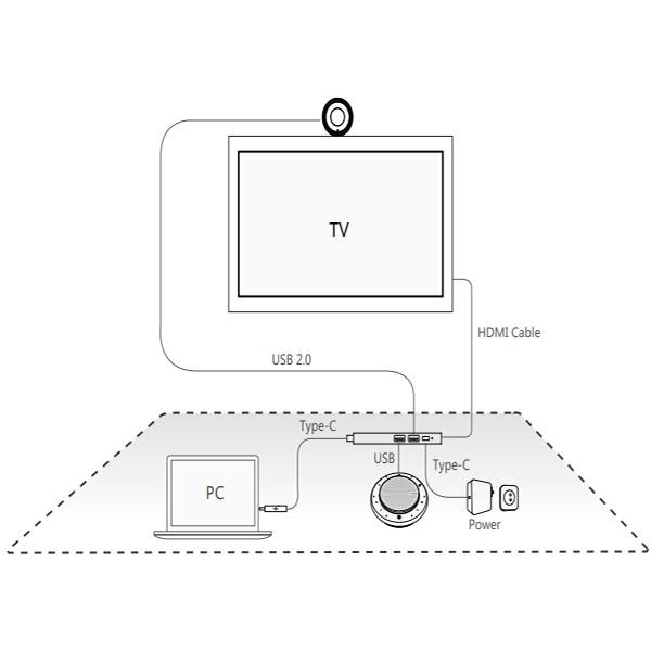 Yealink BYOD-BOX