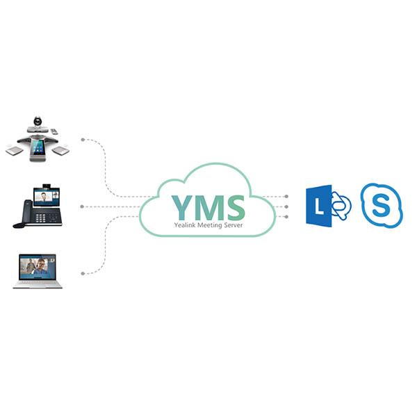Серверное приложение Yealink Meeting Server